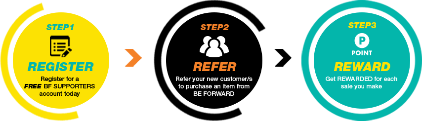 STEP1 REGISTER Register for a FREE BF SUPPORTERS account today.